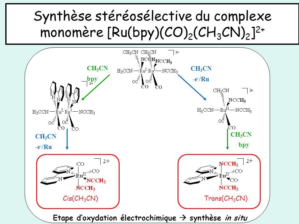 Synthèse stéréosélective du complexe monomère [Ru(bpy)(CO)2(CH3CN)2]2+